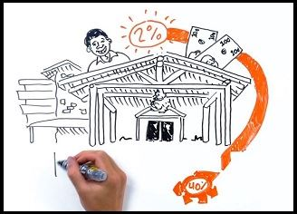 Lodging Tax Whiteboard News Flash