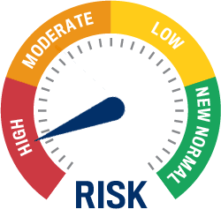 risk gauge-pointing to high