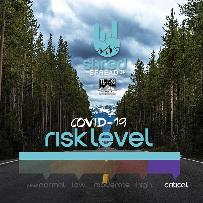 Critical Risk-Image